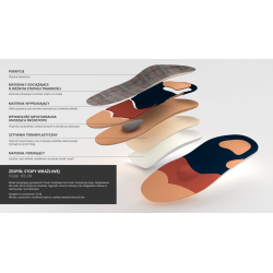 Wkładki Ortopedyczne - Kolor - Kratka